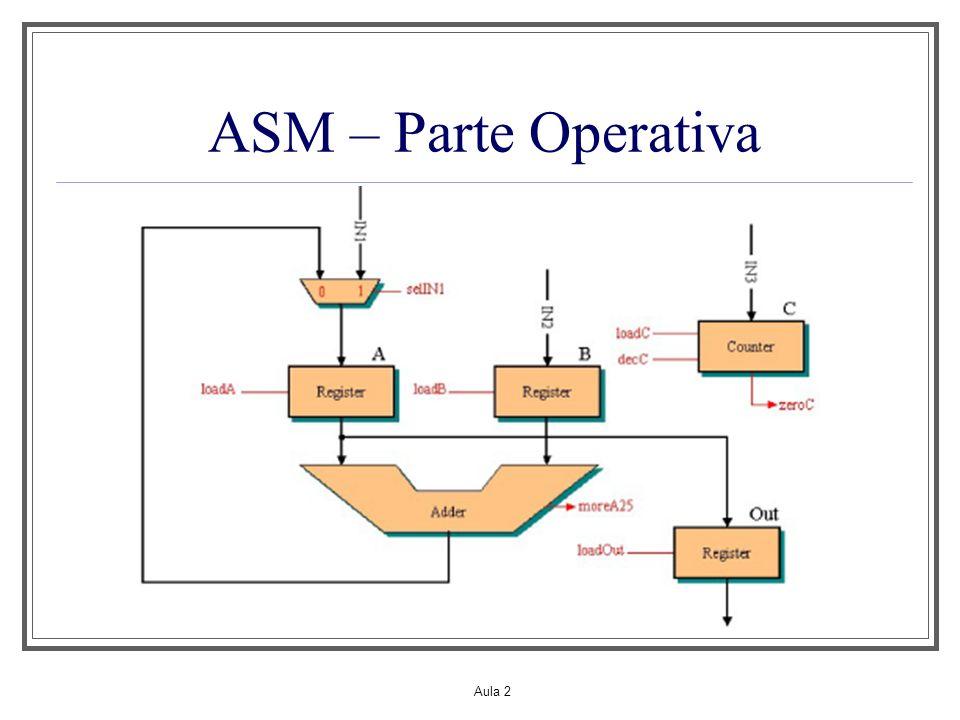 Aula 2 ASM – Parte Operativa