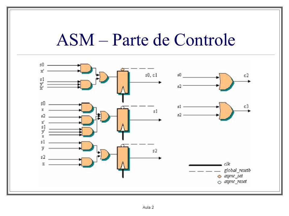 Aula 2 ASM – Parte de Controle