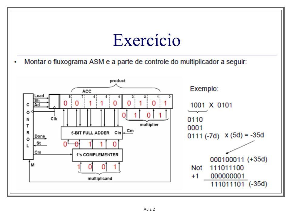 Aula 2 Exercício