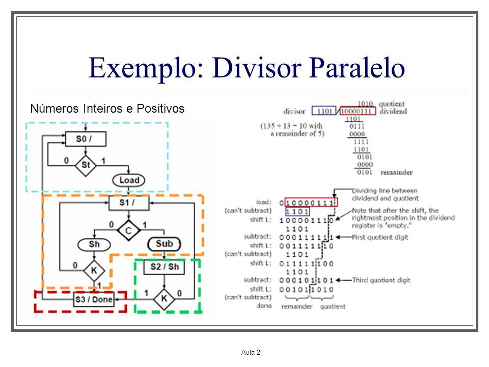Aula 2 Exemplo: Divisor Paralelo Números Inteiros e Positivos
