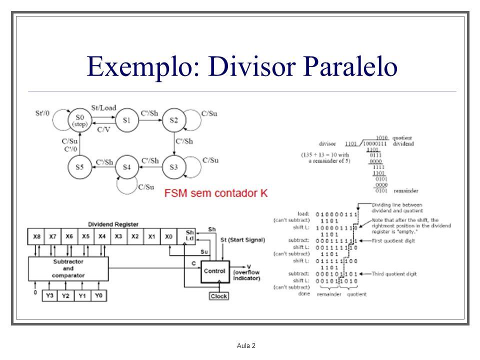 Aula 2 Exemplo: Divisor Paralelo