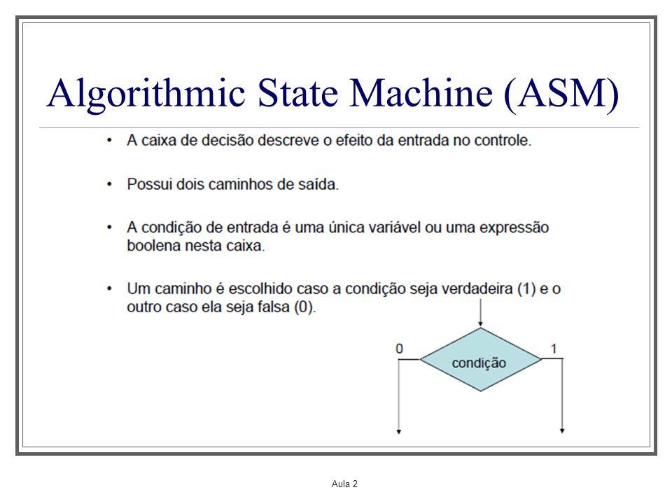 Aula 2 Algorithmic State Machine (ASM)