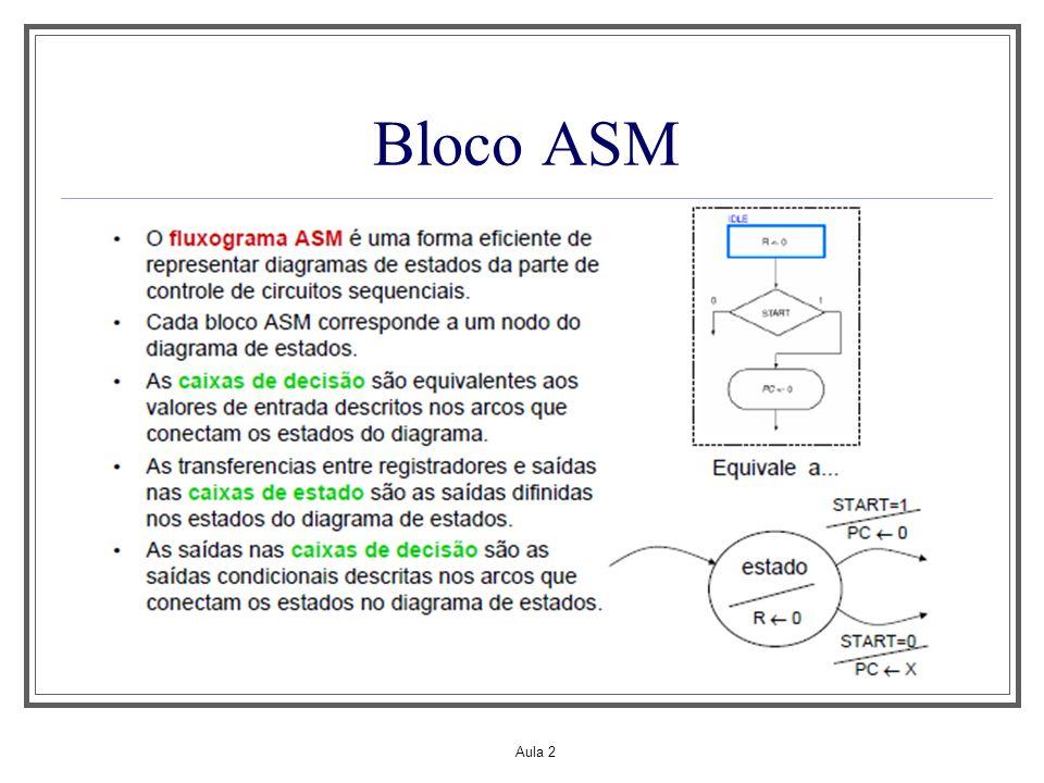 Aula 2 Exemplo de Conversão ASM para Diagrama de Estados