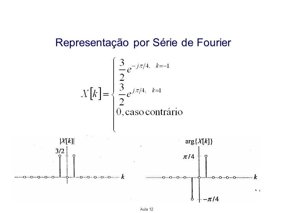 Aula 12 Representação por Série de Fourier Exemplo: Determine a representação por FS da onda quadrada mostrada na figura Solução: O período é T, de forma que ω 0 =2π/T.