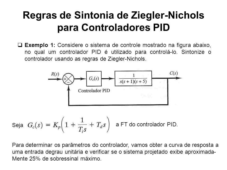 Regras de Sintonia de Ziegler-Nichols para Controladores PID Exemplo 1: Considere o sistema de controle mostrado na figura abaixo, no qual um controla