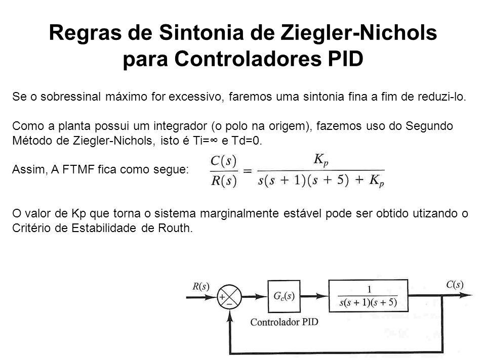 Regras de Sintonia de Ziegler-Nichols para Controladores PID Se o sobressinal máximo for excessivo, faremos uma sintonia fina a fim de reduzi-lo. Como