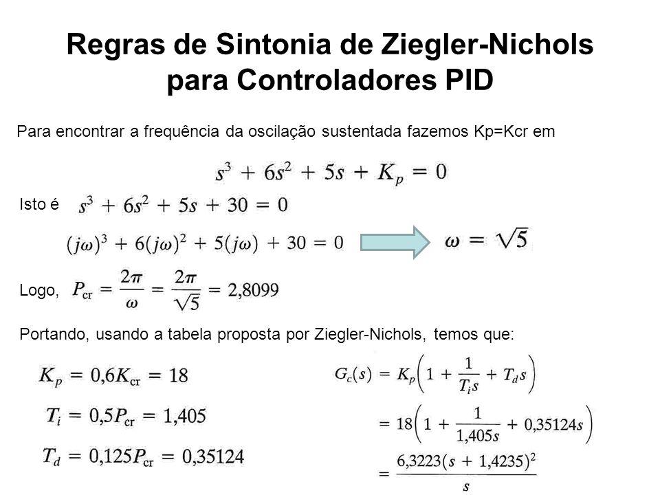 Regras de Sintonia de Ziegler-Nichols para Controladores PID Para encontrar a frequência da oscilação sustentada fazemos Kp=Kcr em Isto é Logo, Portan