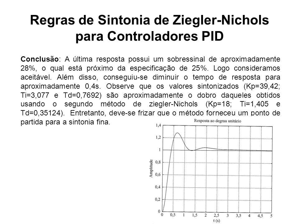 Regras de Sintonia de Ziegler-Nichols para Controladores PID Conclusão: A última resposta possui um sobressinal de aproximadamente 28%, o qual está pr