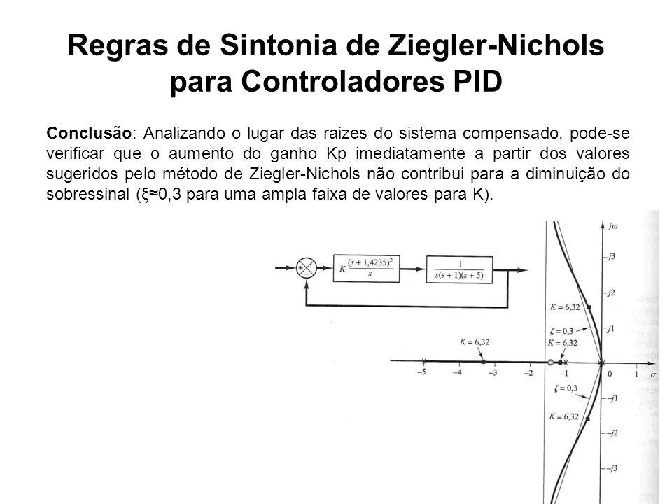 Regras de Sintonia de Ziegler-Nichols para Controladores PID Conclusão: Analizando o lugar das raizes do sistema compensado, pode-se verificar que o a