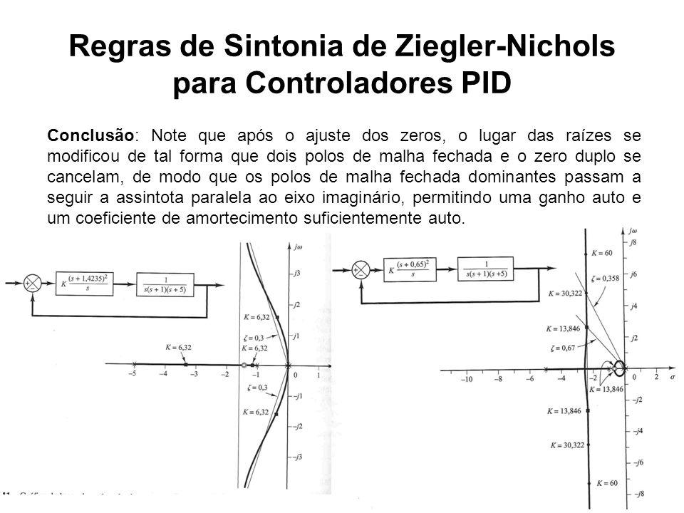 Regras de Sintonia de Ziegler-Nichols para Controladores PID Conclusão: Note que após o ajuste dos zeros, o lugar das raízes se modificou de tal forma