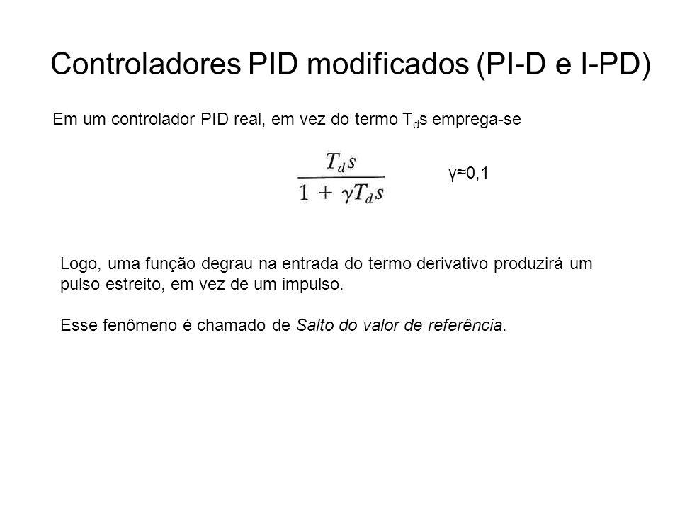 Controladores PID modificados (PI-D e I-PD) Em um controlador PID real, em vez do termo T d s emprega-se γ0,1 Logo, uma função degrau na entrada do te