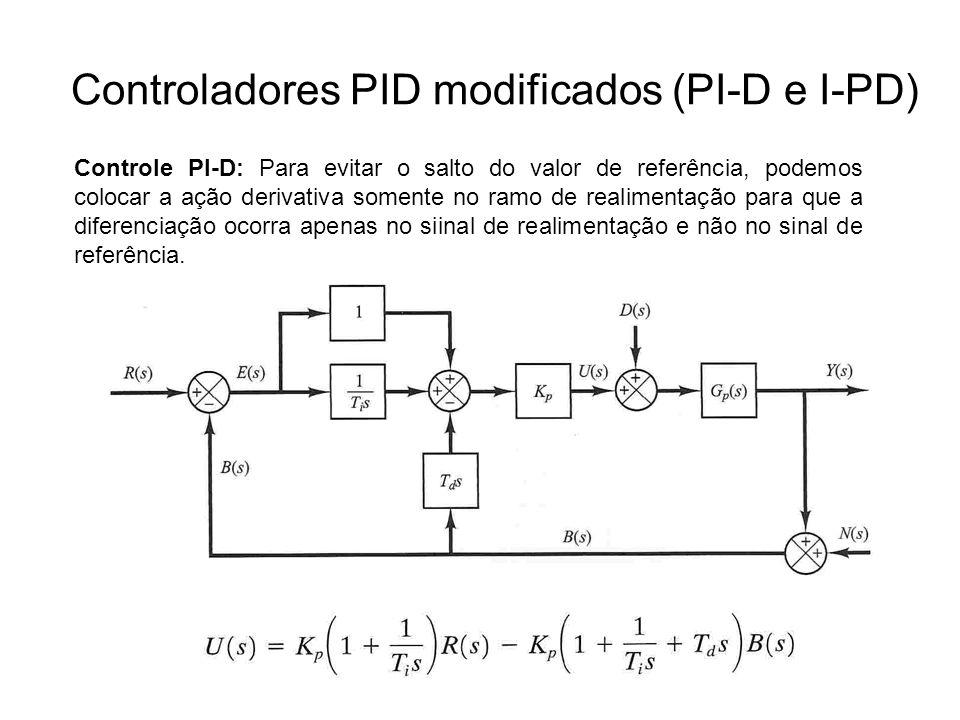 Controladores PID modificados (PI-D e I-PD) Controle PI-D: Para evitar o salto do valor de referência, podemos colocar a ação derivativa somente no ra