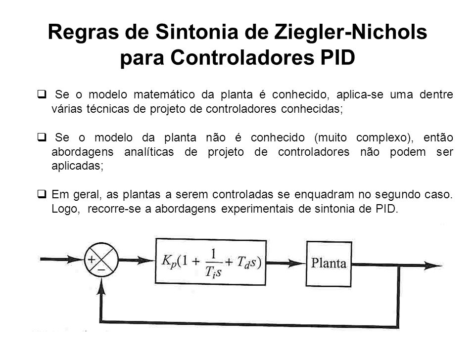 Regras de Sintonia de Ziegler-Nichols para Controladores PID Para encontrar a frequência da oscilação sustentada fazemos Kp=Kcr em Isto é Logo, Portando, usando a tabela proposta por Ziegler-Nichols, temos que: