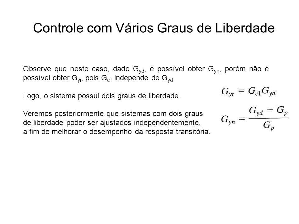 Controle com Vários Graus de Liberdade Observe que neste caso, dado G yd, é possível obter G yn, porém não é possível obter G yr, pois G c1 independe