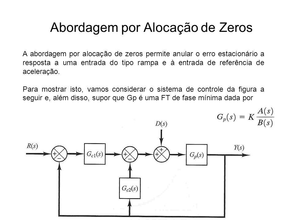 Abordagem por Alocação de Zeros A abordagem por alocação de zeros permite anular o erro estacionário a resposta a uma entrada do tipo rampa e à entrad