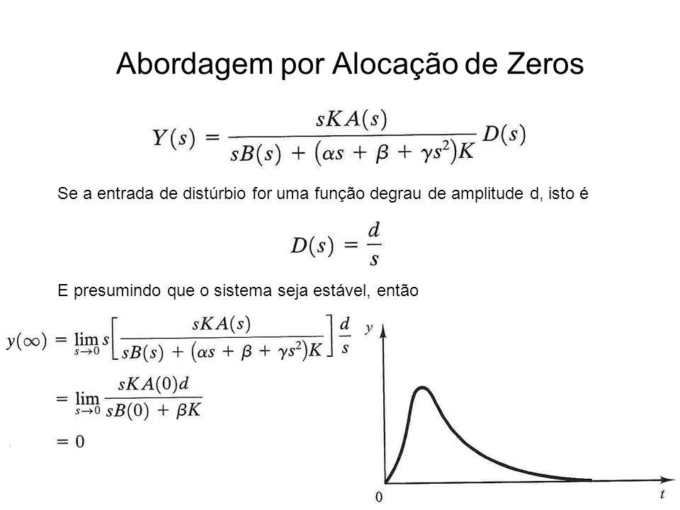 Abordagem por Alocação de Zeros Se a entrada de distúrbio for uma função degrau de amplitude d, isto é E presumindo que o sistema seja estável, então