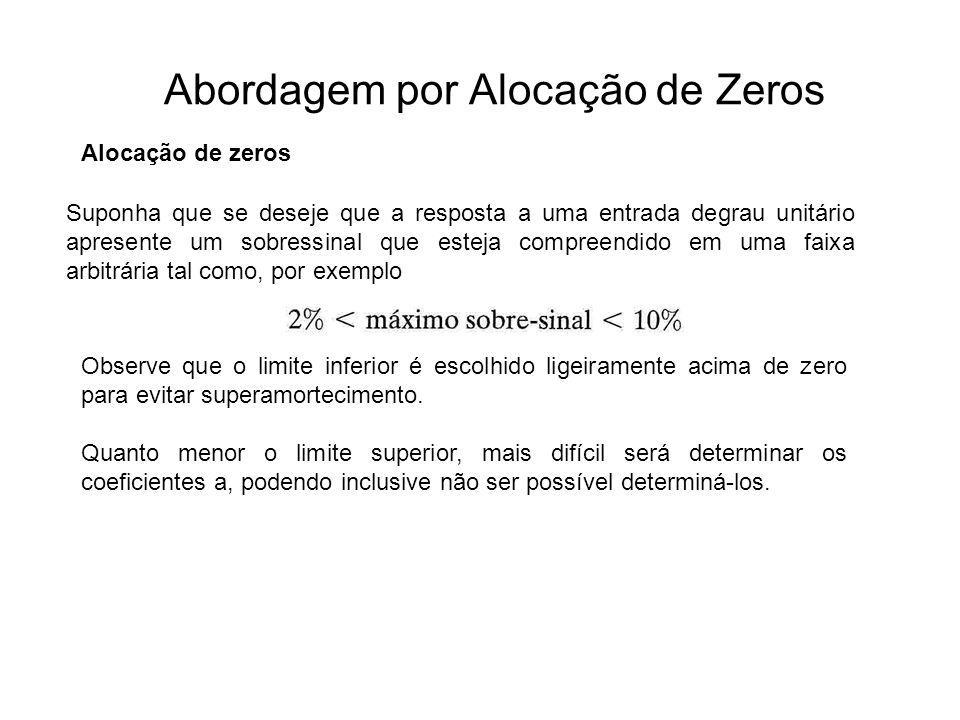 Abordagem por Alocação de Zeros Alocação de zeros Suponha que se deseje que a resposta a uma entrada degrau unitário apresente um sobressinal que este