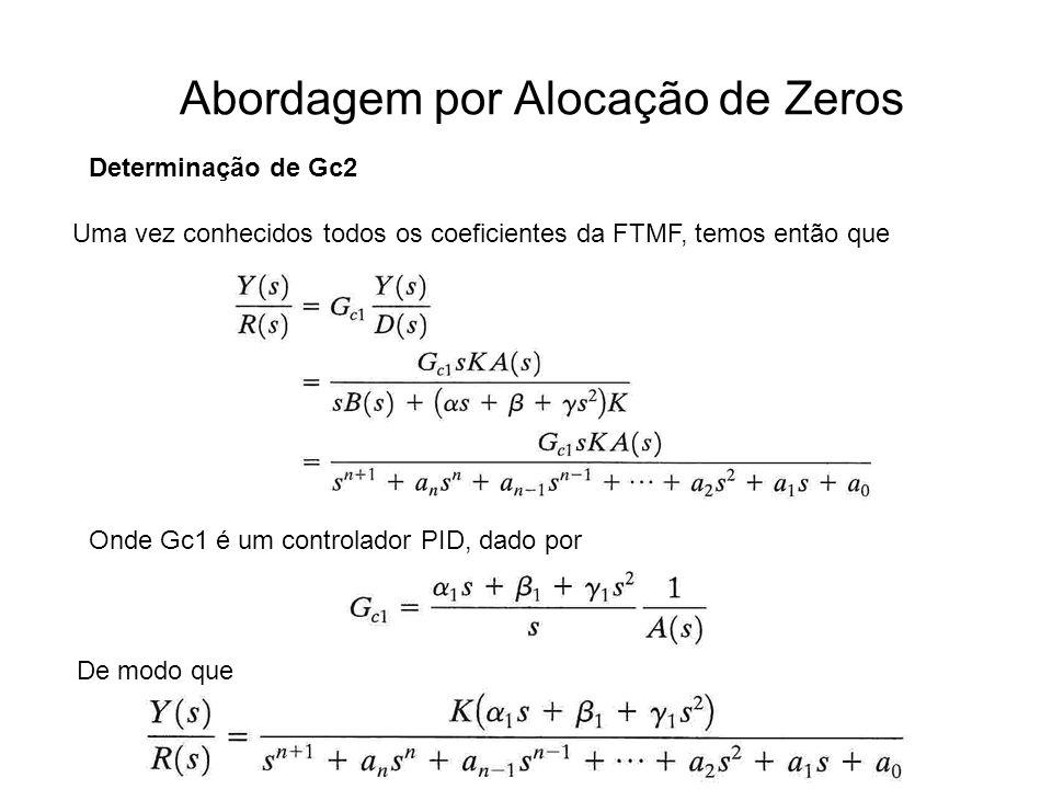 Abordagem por Alocação de Zeros Determinação de Gc2 Uma vez conhecidos todos os coeficientes da FTMF, temos então que Onde Gc1 é um controlador PID, d