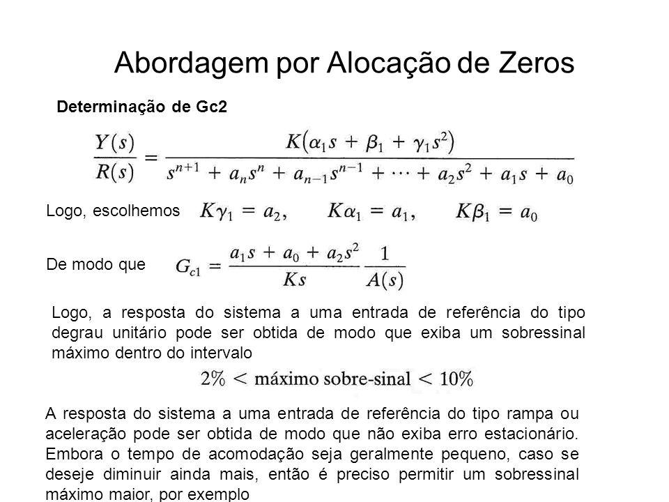 Abordagem por Alocação de Zeros Determinação de Gc2 Logo, escolhemos Logo, a resposta do sistema a uma entrada de referência do tipo degrau unitário p