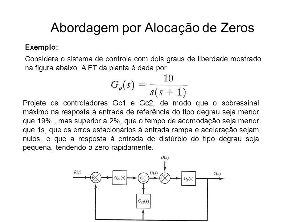 Abordagem por Alocação de Zeros Exemplo: Considere o sistema de controle com dois graus de liberdade mostrado na figura abaixo. A FT da planta é dada