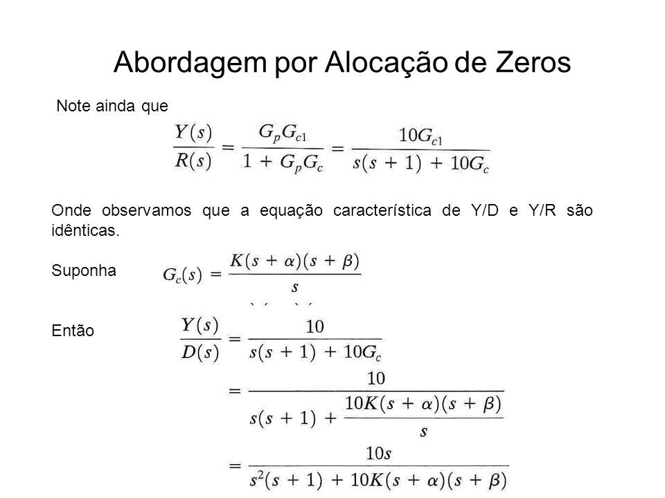 Abordagem por Alocação de Zeros Note ainda que Onde observamos que a equação característica de Y/D e Y/R são idênticas. Suponha Então