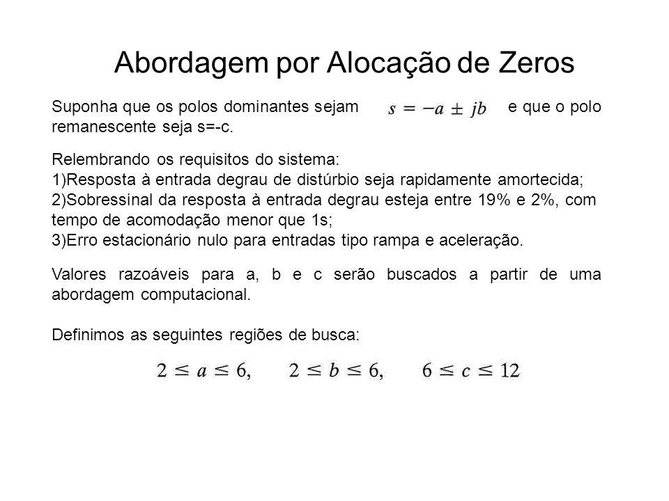 Abordagem por Alocação de Zeros Suponha que os polos dominantes sejam e que o polo remanescente seja s=-c. Relembrando os requisitos do sistema: 1)Res