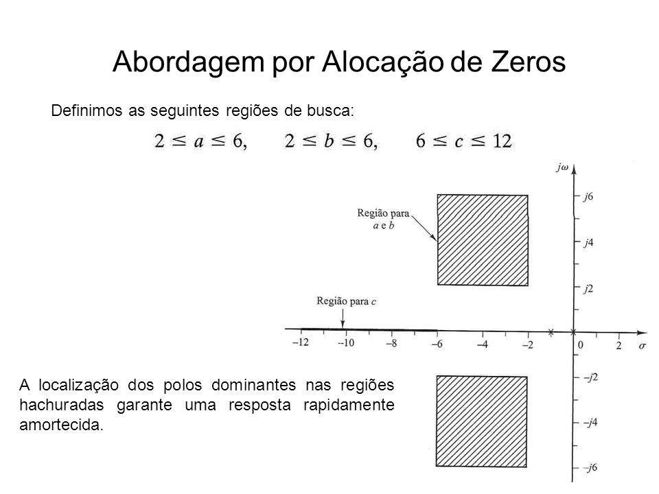 Abordagem por Alocação de Zeros Definimos as seguintes regiões de busca: A localização dos polos dominantes nas regiões hachuradas garante uma respost