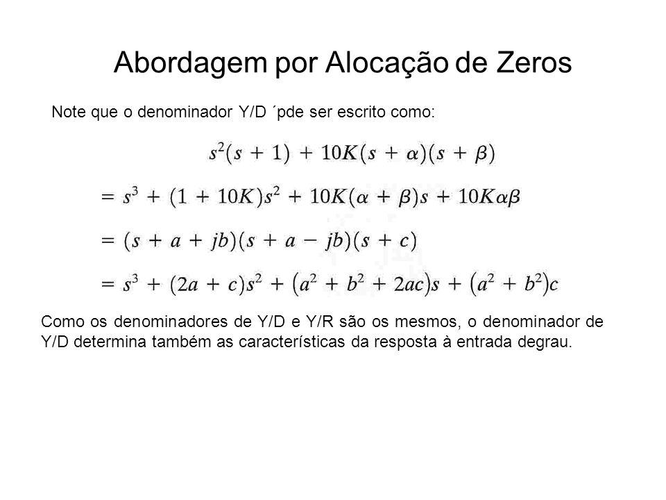 Abordagem por Alocação de Zeros Note que o denominador Y/D ´pde ser escrito como: Como os denominadores de Y/D e Y/R são os mesmos, o denominador de Y