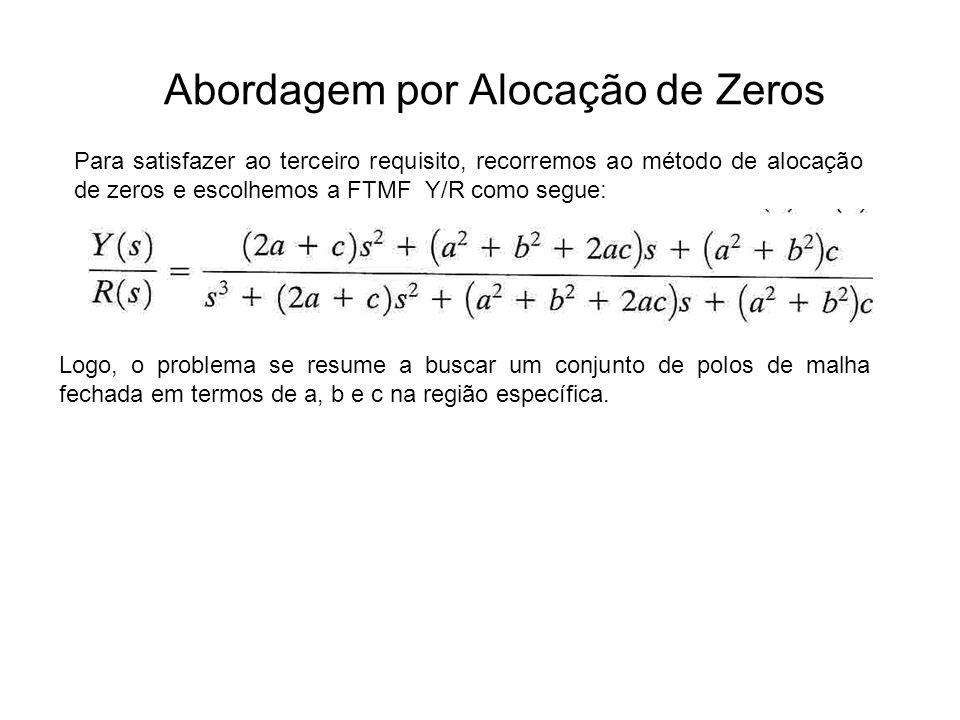 Abordagem por Alocação de Zeros Para satisfazer ao terceiro requisito, recorremos ao método de alocação de zeros e escolhemos a FTMF Y/R como segue: L