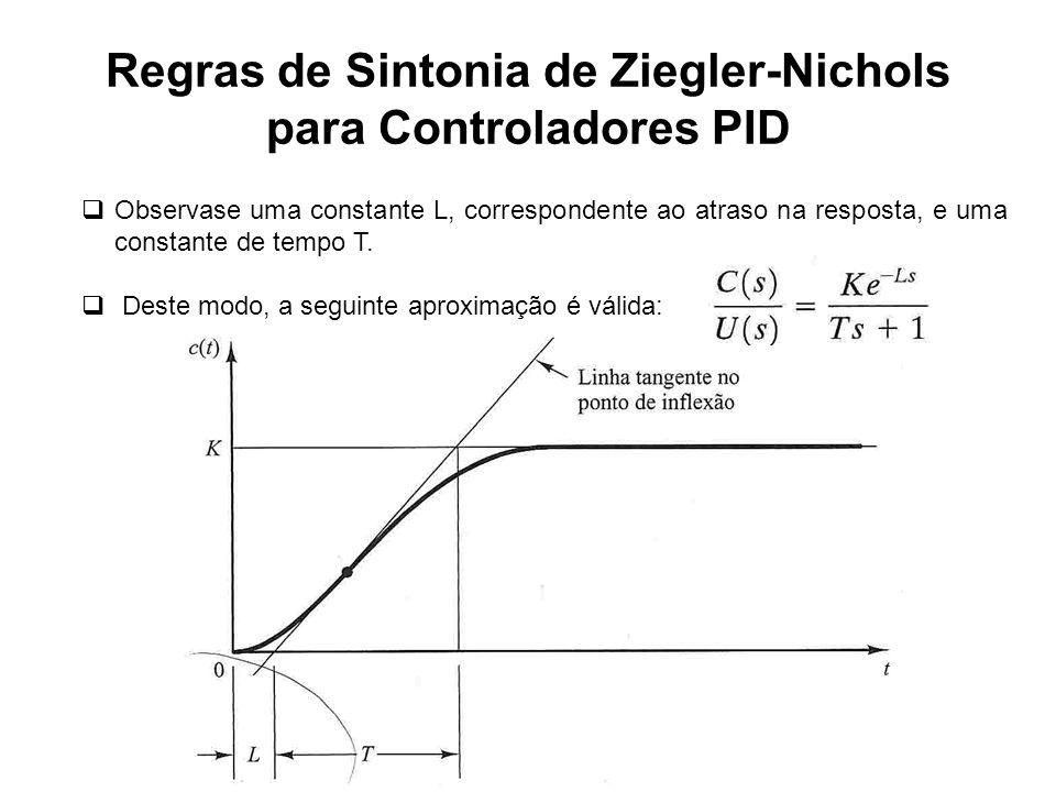 Regras de Sintonia de Ziegler-Nichols para Controladores PID Observase uma constante L, correspondente ao atraso na resposta, e uma constante de tempo