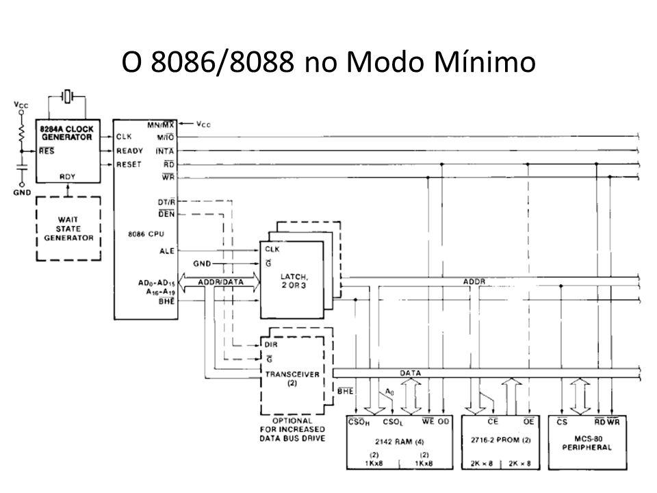 O 8086/8088 no Modo Máximo