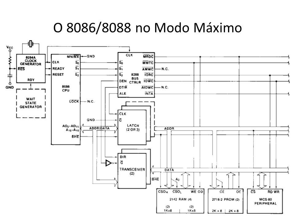 Operação de Barramento Um esquema de multiplexação permite a utilização de um único barramento físico hora para endereçamento e hora para transmissão/recepção de dados (arquitetura Von Newman) Vantagem: uso eficiente do hardware disponível (minimização do hardware necessário) Desvantagem: lentidão no processo de transmissão/recepção de dados