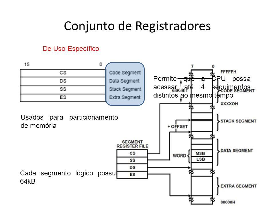 Onde são usados.Algumas instruções usam certos registros implicitamente.