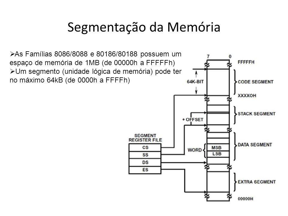 Segmentação da Memória Os segmentos podem ser adjacentes, disjuntos, parcialmente sobrepostos ou completamente sobrepostos Uma memória física pode ser mapeada em um ou mais segmentos lógicos