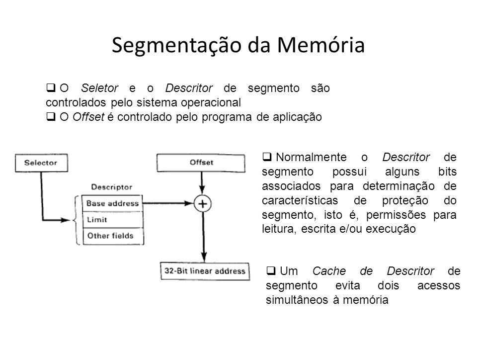 Geração do Endereço Físico Operação Realizada pela BIU Um eventual carry gerado pela adição é ignorado.