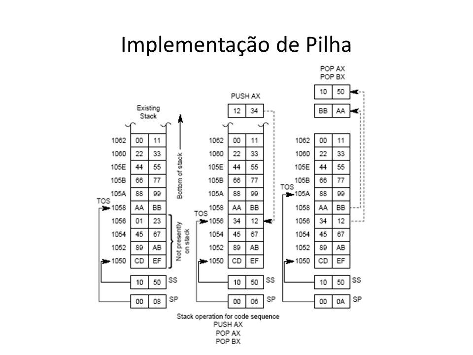 Memória Reservada RESET Instrução JUMP Até 256 Interrupções distintas 16 bits de endereçamento de segmento 16 bits de endereçamento de offset Totalizando um apontador de 4 bytes