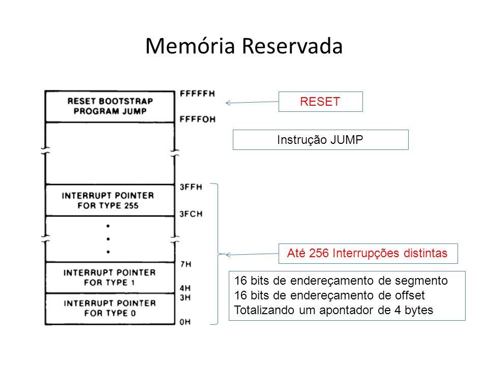 Endereçamento de Entrada/Saída Operações de Entrada/Saída podem endereçar um máximo de 64k de registradores de 8 bits (1 byte) ou 32k de registradores de 16 bits (1 word) O endereçamento de Entrada/Saída apresenta o mesmo formato que o endereçamento de memória no barramento formado por A 15 -A 0, porém com A 19 -A 16 iguais a zero O registrador DX é usado como apontador de endereço de Entrada/Saída