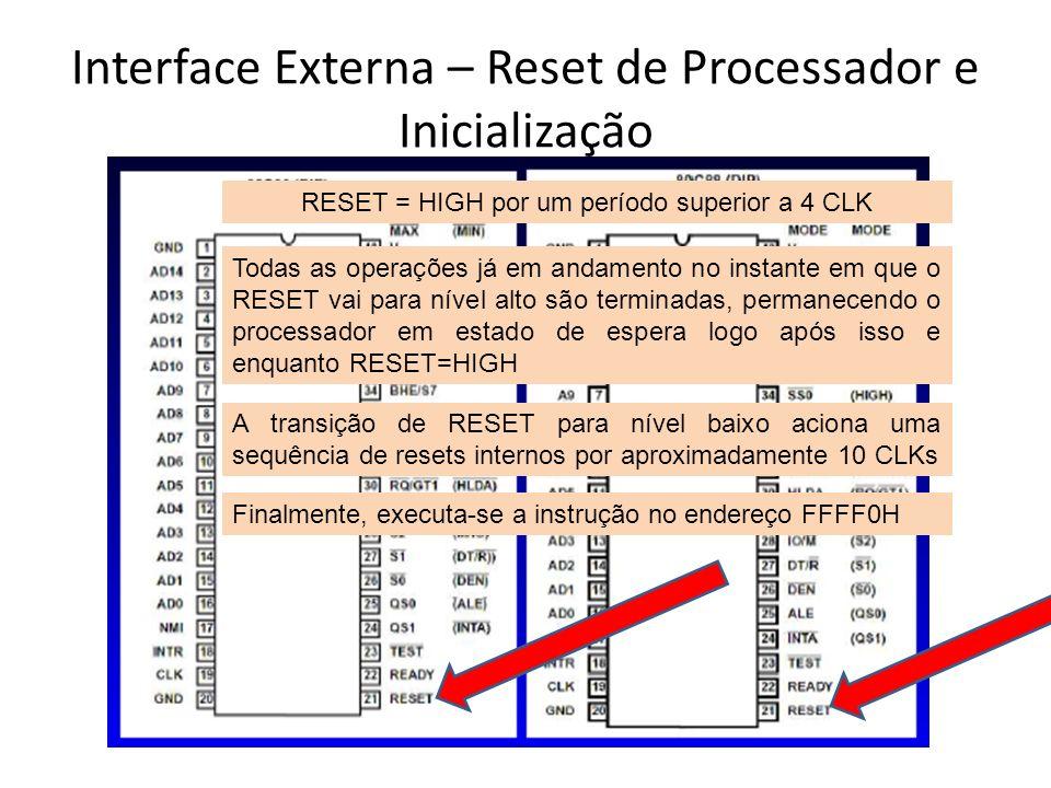 RESET Instrução JUMP Interface Externa – Reset de Processador e Inicialização