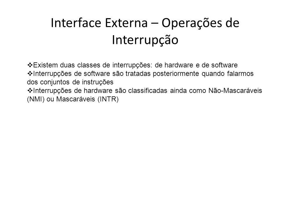Até 256 Interrupções distintas Interface Externa – Operações de Interrupção
