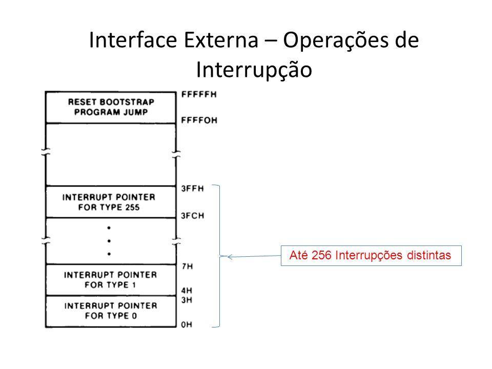 Interface Externa – Interrupção Não- Mascarável (NMI) Interrupção NMI possui maior prioridade do que uma mascarável (INTR) Um uso típico de uma interrupção NMI seria para ativação de uma rotina para tratar uma falha de alimentação Interrupção NMI é ativada durante uma transição LOW-to- HIGH, permanecendo HIGH por pelo menos 2 CLKs