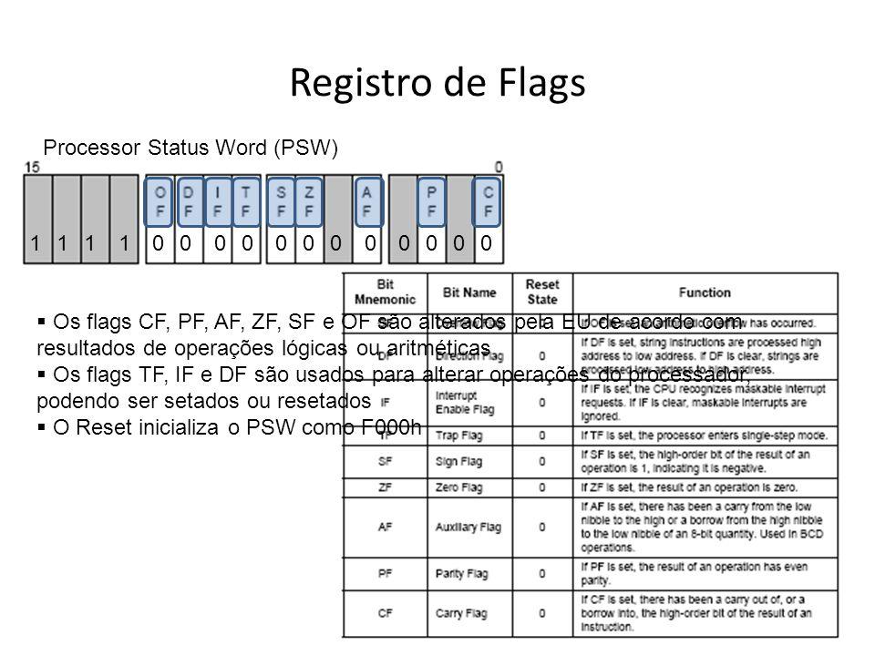 Registro de Flags Processor Status Word (PSW) Os flags CF, PF, AF, ZF, SF e OF são alterados pela EU de acordo com resultados de operações lógicas ou