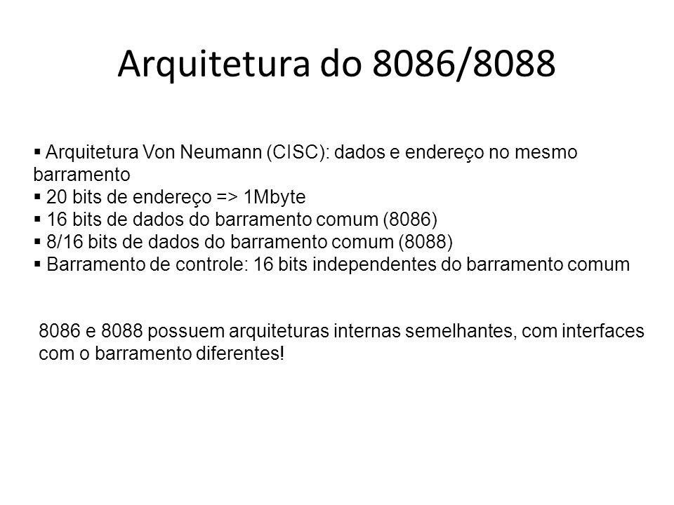 Pinagem do 8086/8088