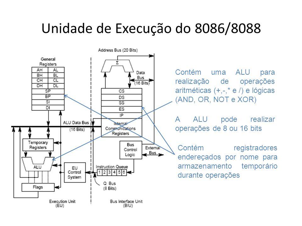 Unidade de Controle do 8086/8088 Controla a comunicação de dados entre a Unidade de Execução e os dispositivos periféricos (memória e E/S) Controla a transmissão de sinais de endereço, de dados e de controle Controla a sequência de busca e execução de instruções Mecanismo de pre-fetch: busca até 6 instruções futuras, deixando-as na fila de instruções => Aumento de velocidade