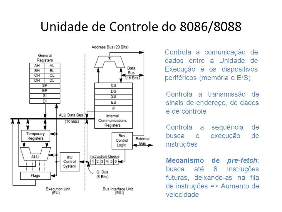Modos Máximo e Mínimo do 8086/8088 Modo Mínimo O processador gera todos os sinais de controle do barramento Não permite o uso de coprocessador Modo Máximo Alguns sinais de controle do barramento são gerados pelo 8286/8288 Permite o uso do coprocessador 8087