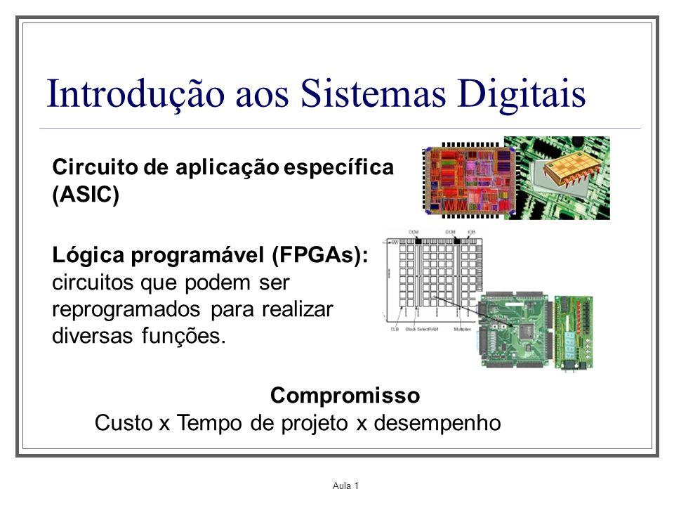 Aula 1 Introdução aos Sistemas Digitais Circuito de aplicação específica (ASIC) Lógica programável (FPGAs): circuitos que podem ser reprogramados para