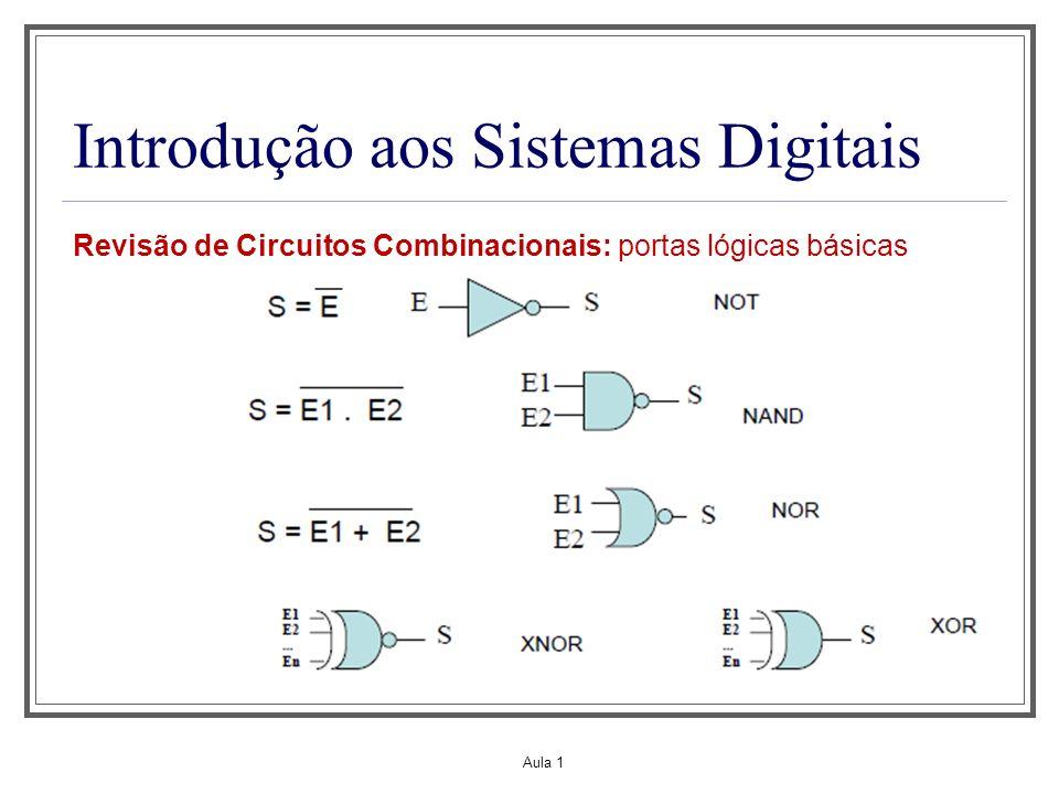 Aula 1 Introdução aos Sistemas Digitais Revisão de Circuitos Combinacionais: portas lógicas básicas
