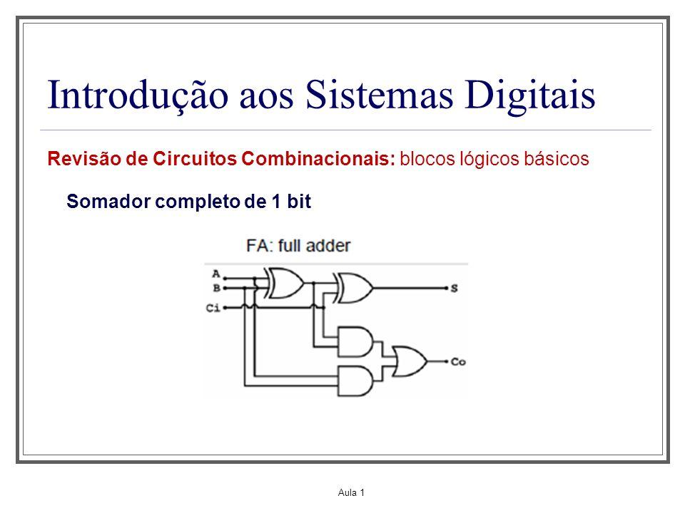 Aula 1 Introdução aos Sistemas Digitais Revisão de Circuitos Combinacionais: blocos lógicos básicos Somador completo de 1 bit