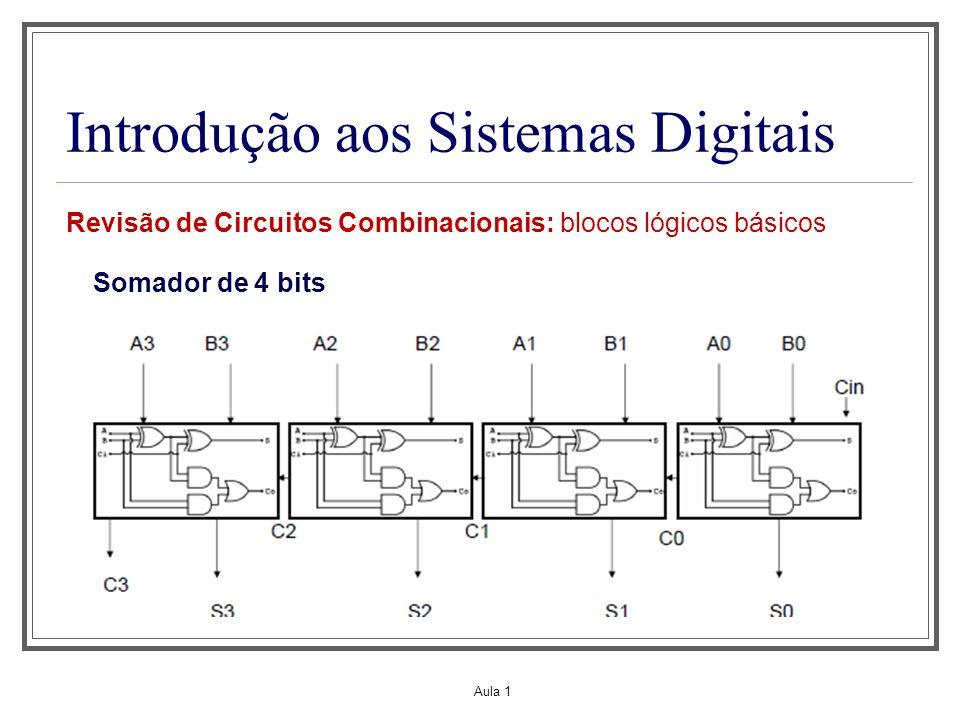 Aula 1 Introdução aos Sistemas Digitais Revisão de Circuitos Combinacionais: blocos lógicos básicos Somador de 4 bits