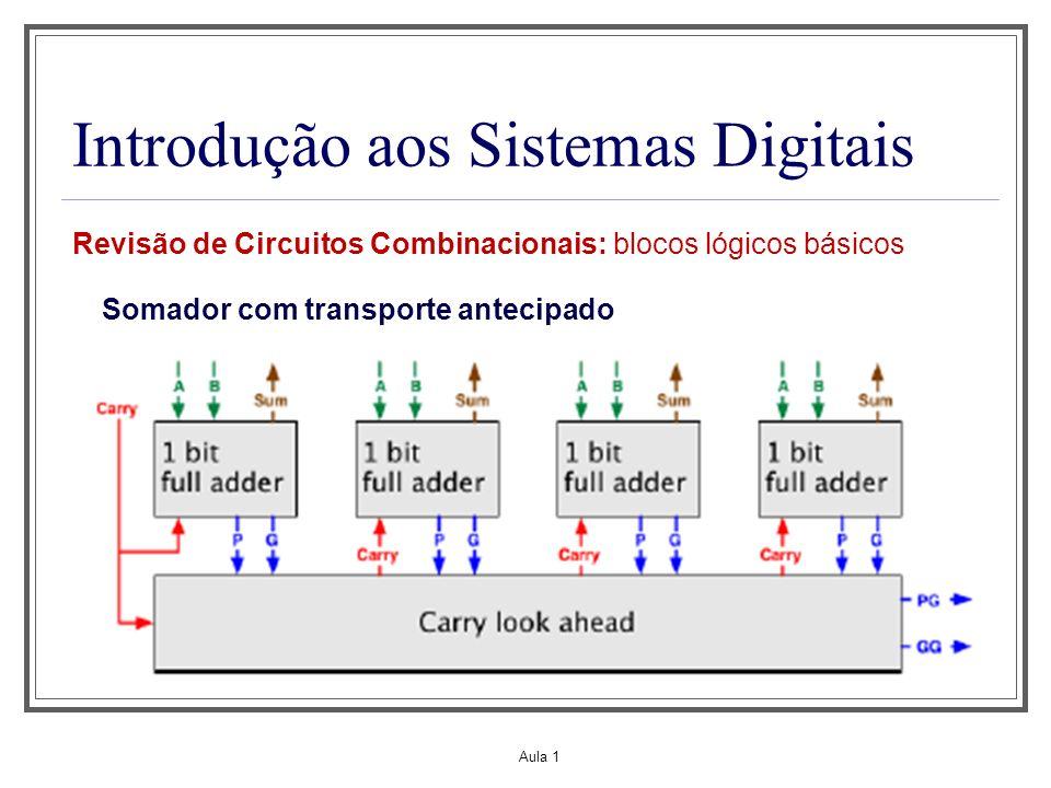 Aula 1 Introdução aos Sistemas Digitais Revisão de Circuitos Combinacionais: blocos lógicos básicos Somador com transporte antecipado
