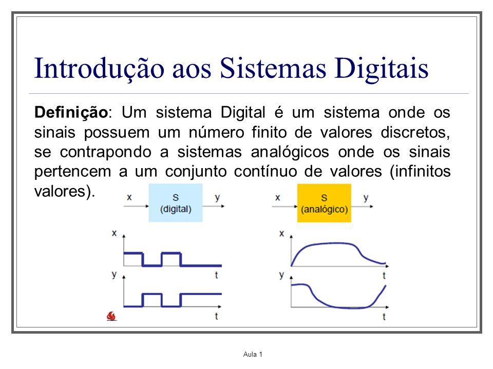 Aula 1 Introdução aos Sistemas Digitais Definição: Um sistema Digital é um sistema onde os sinais possuem um número finito de valores discretos, se co